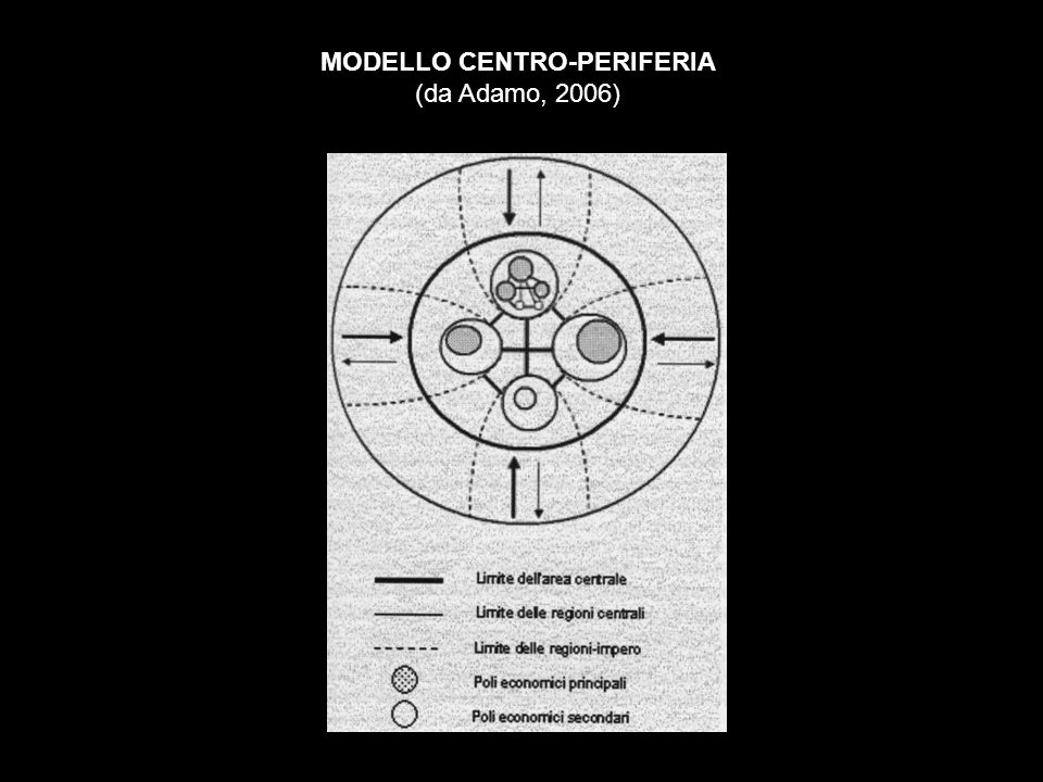 MODELLO CENTRO-PERIFERIA