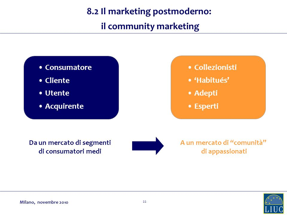 8.2 Il marketing postmoderno: il community marketing