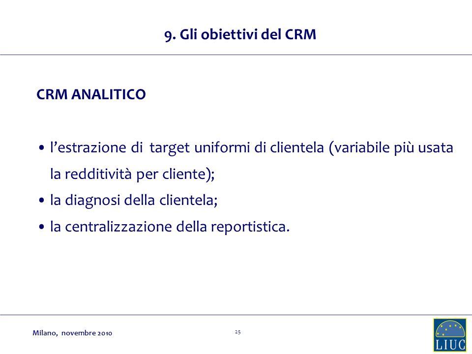la diagnosi della clientela; la centralizzazione della reportistica.