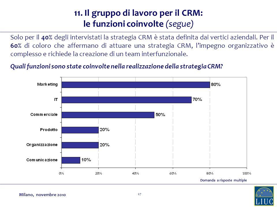 11. Il gruppo di lavoro per il CRM: le funzioni coinvolte (segue)