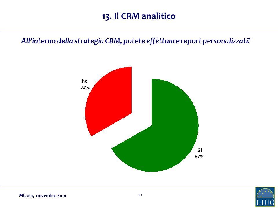 13. Il CRM analitico All'interno della strategia CRM, potete effettuare report personalizzati.