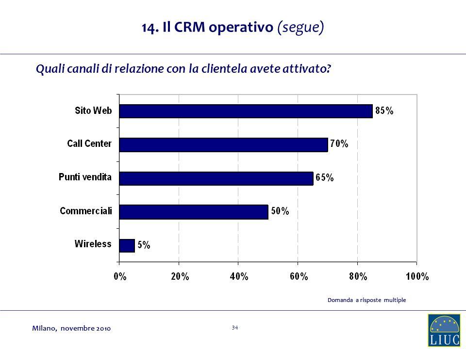 14. Il CRM operativo (segue)