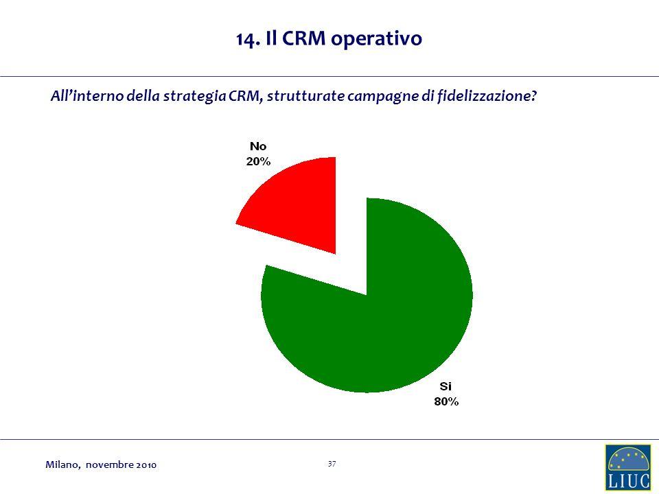 14. Il CRM operativo All'interno della strategia CRM, strutturate campagne di fidelizzazione.