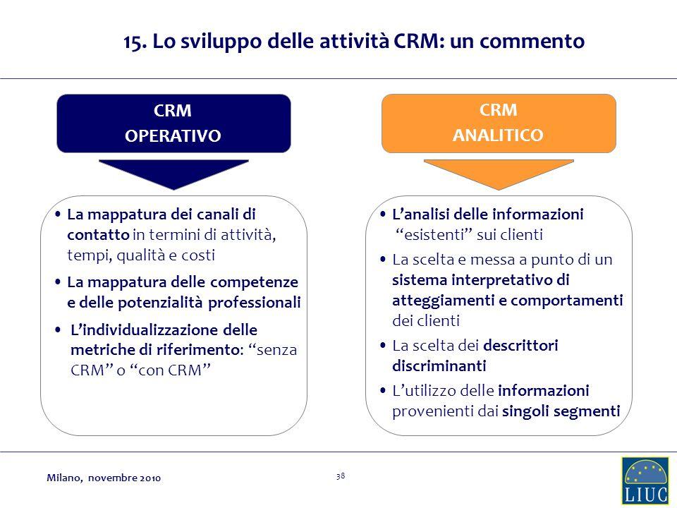 15. Lo sviluppo delle attività CRM: un commento