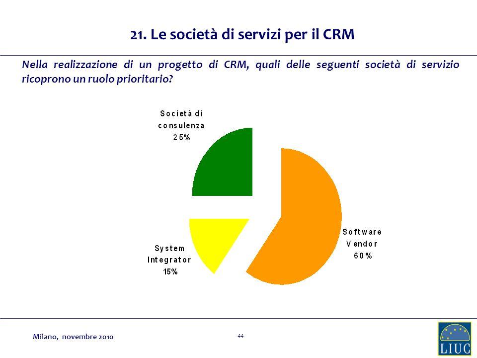 21. Le società di servizi per il CRM