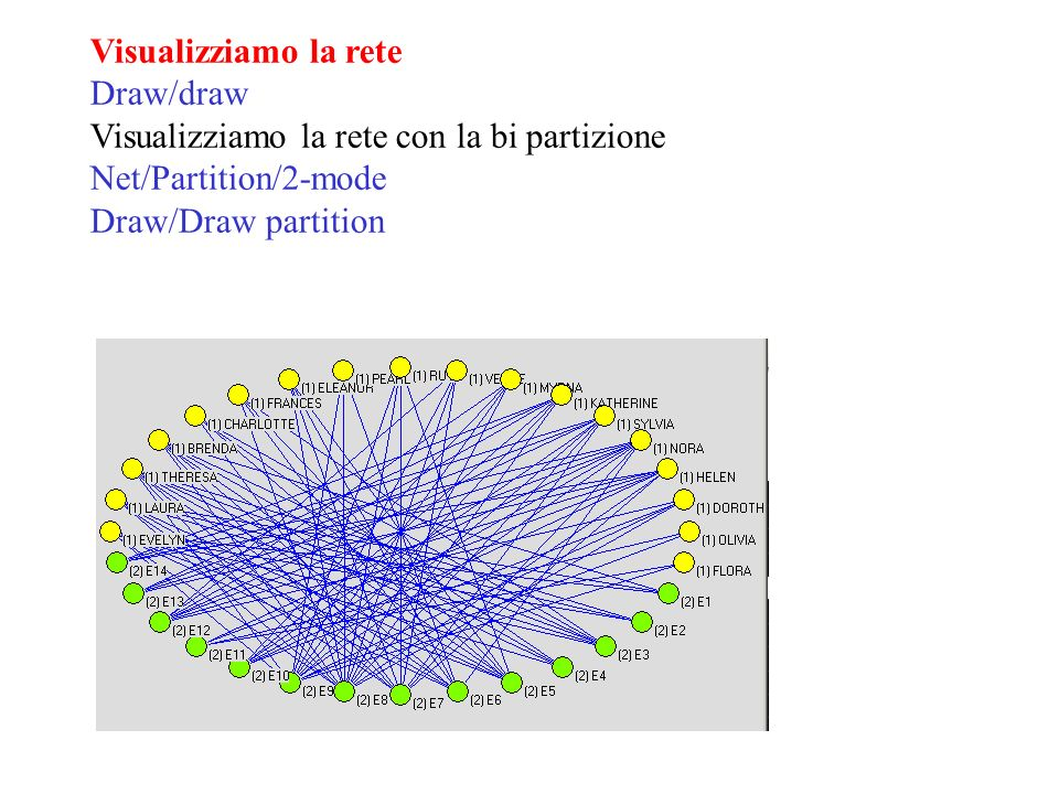 Visualizziamo la rete Draw/draw. Visualizziamo la rete con la bi partizione. Net/Partition/2-mode.