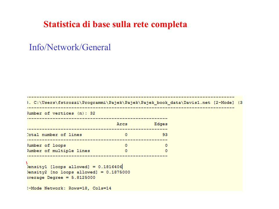 Statistica di base sulla rete completa