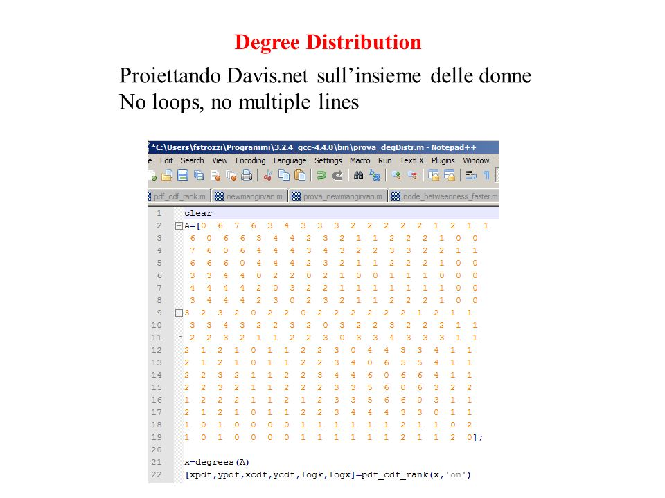 Degree Distribution Proiettando Davis.net sull'insieme delle donne No loops, no multiple lines