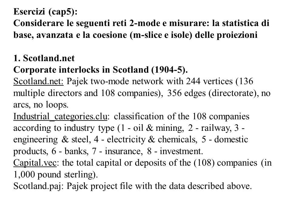 Esercizi (cap5): Considerare le seguenti reti 2-mode e misurare: la statistica di base, avanzata e la coesione (m-slice e isole) delle proiezioni.