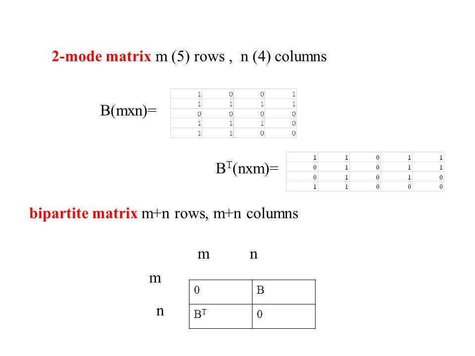 2-mode matrix m (5) rows , n (4) columns