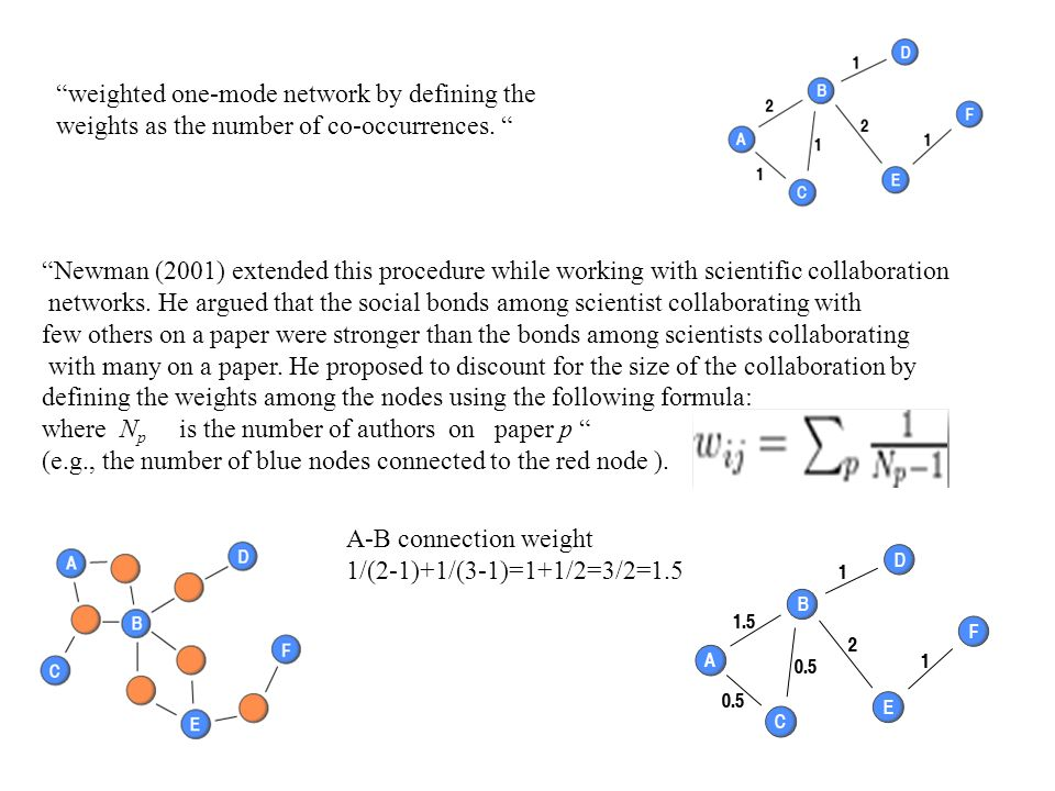weighted one-mode network by defining the weights as the number of co-occurrences.