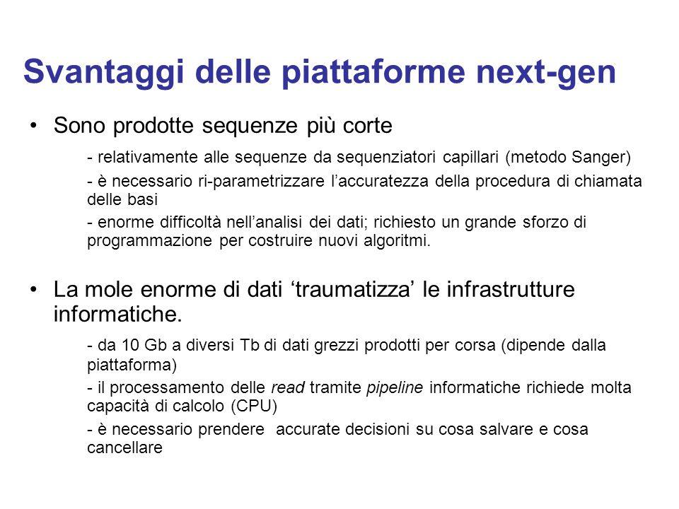 Svantaggi delle piattaforme next-gen