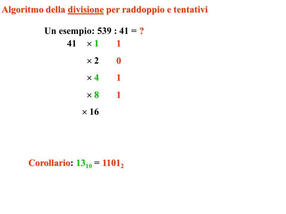 Algoritmo della divisione per raddoppio e tentativi