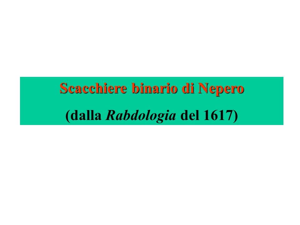 Scacchiere binario di Nepero (dalla Rabdologia del 1617)