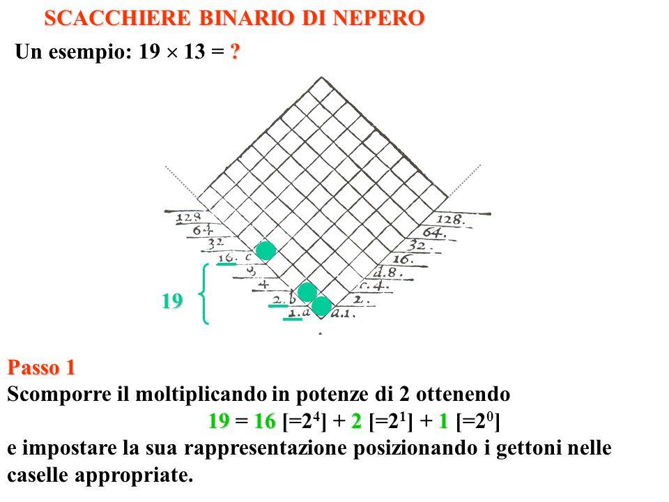 SCACCHIERE BINARIO DI NEPERO