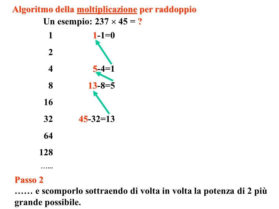 Algoritmo della moltiplicazione per raddoppio Un esempio: 237  45 =