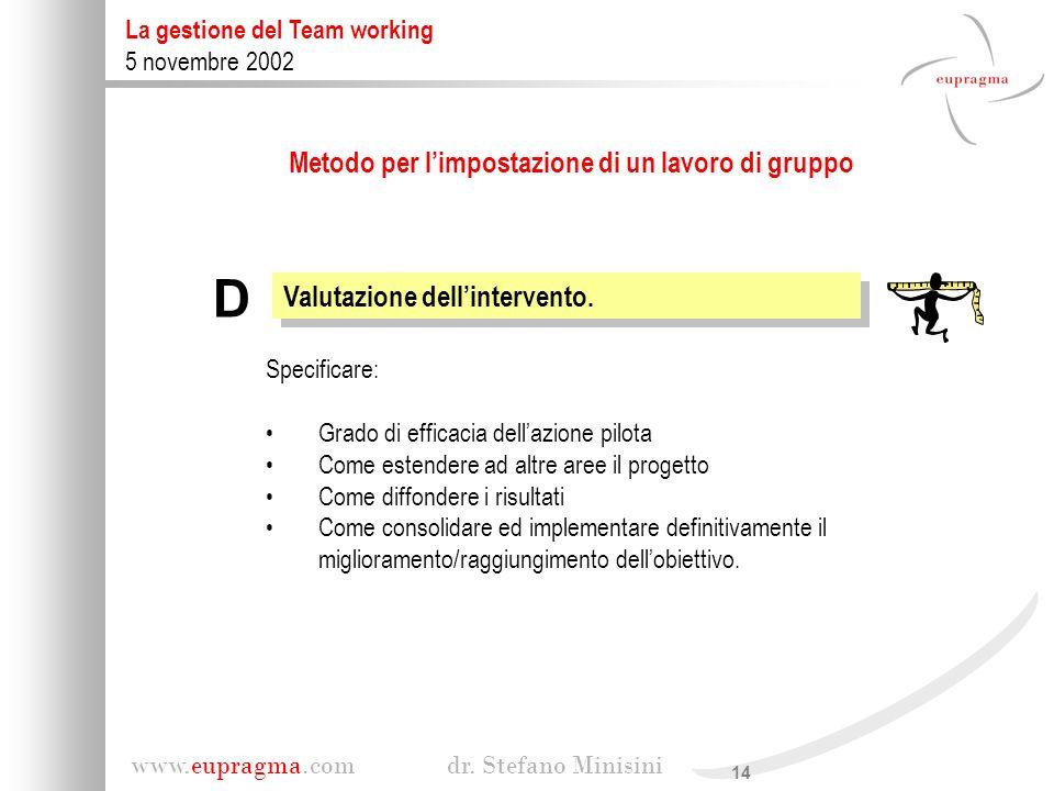 Metodo per l'impostazione di un lavoro di gruppo