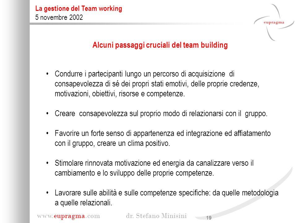 Alcuni passaggi cruciali del team building