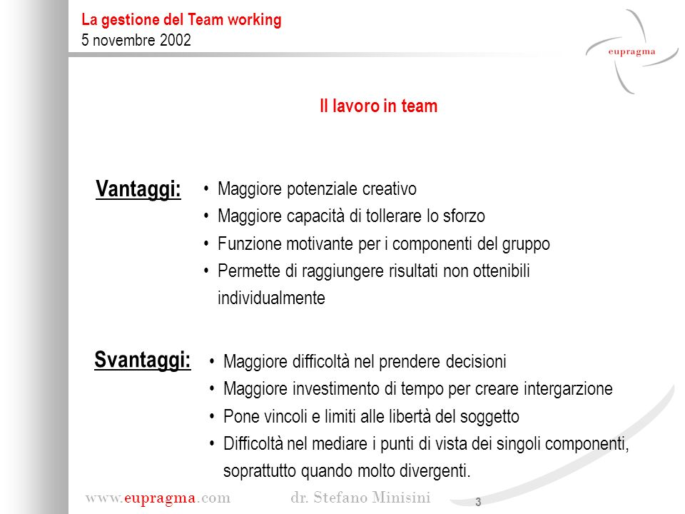 Vantaggi: Svantaggi: Il lavoro in team Maggiore potenziale creativo