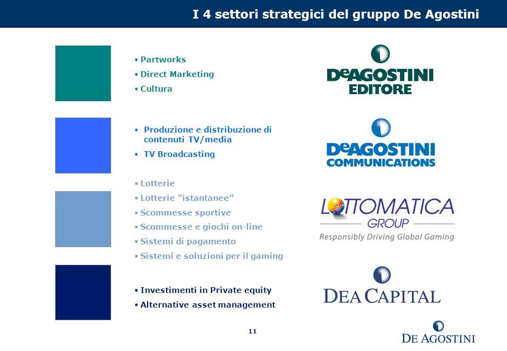 I 4 settori strategici del gruppo De Agostini