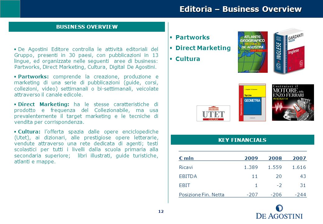 Editoria – Business Overview