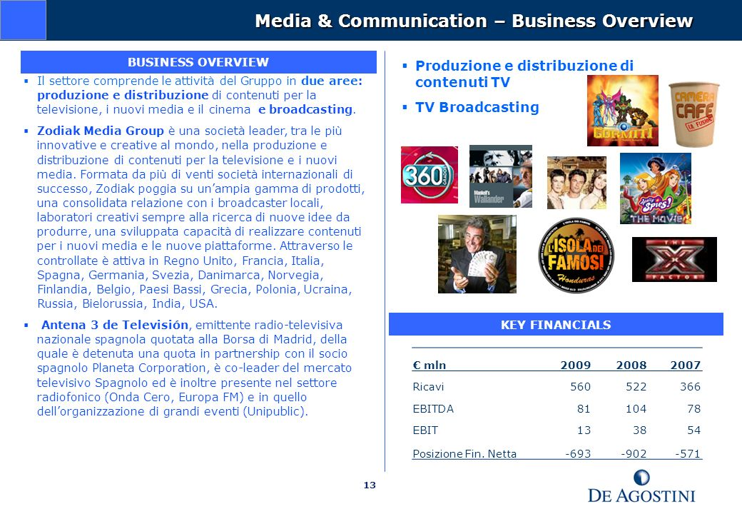 Media & Communication – Business Overview