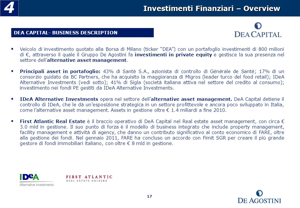 4 Investimenti Finanziari – Overview DEA CAPITAL- BUSINESS DESCRIPTION