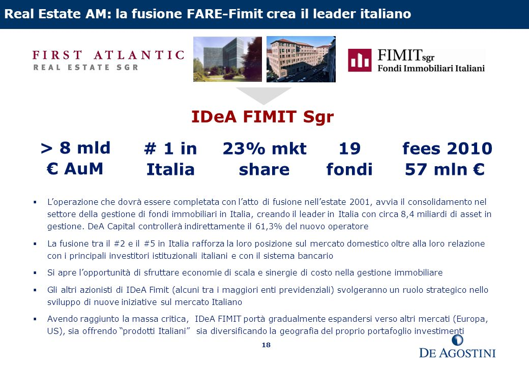 IDeA FIMIT Sgr > 8 mld € AuM # 1 in Italia 23% mkt share 19 fondi