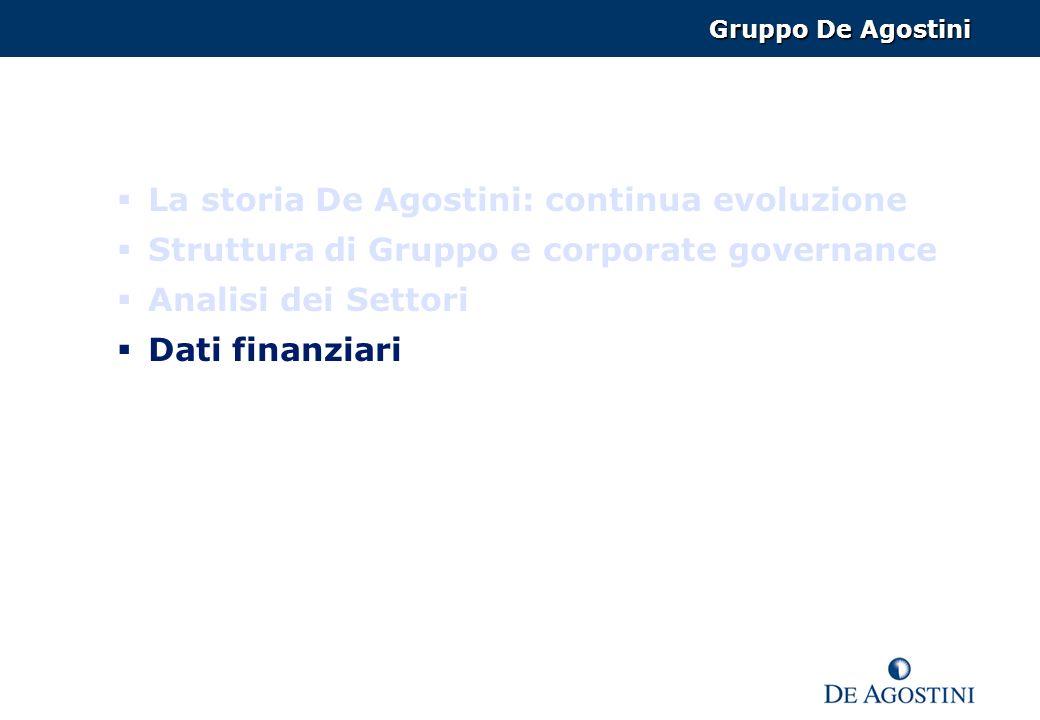 La storia De Agostini: continua evoluzione