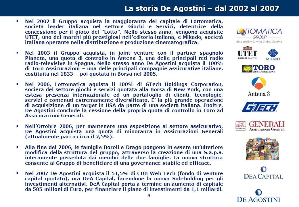 La storia De Agostini – dal 2002 al 2007