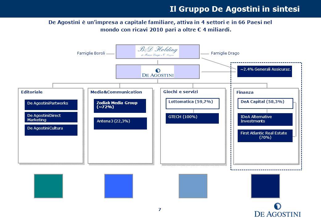 Il Gruppo De Agostini in sintesi