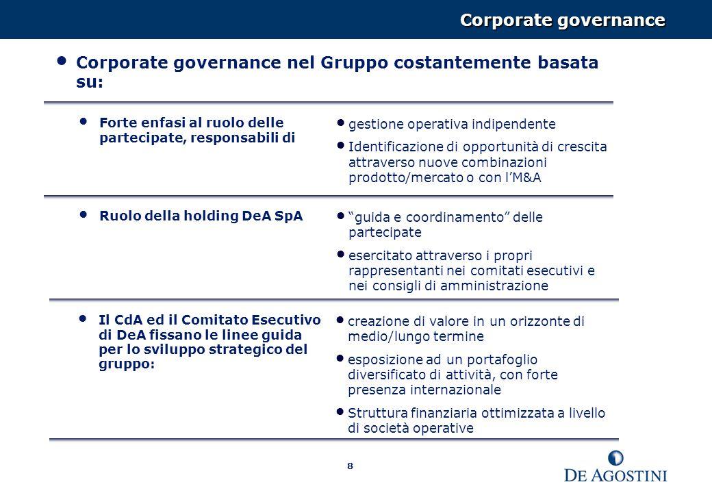 Corporate governance nel Gruppo costantemente basata su: