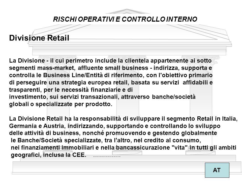 Divisione Retail RISCHI OPERATIVI E CONTROLLO INTERNO