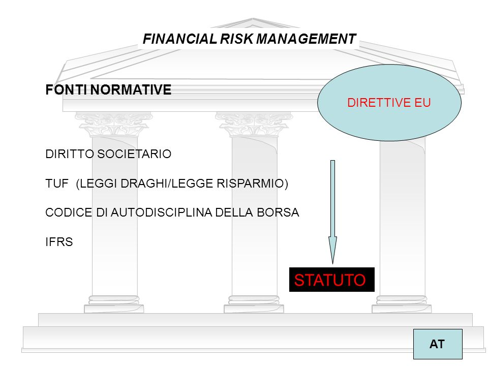 STATUTO FINANCIAL RISK MANAGEMENT FONTI NORMATIVE DIRETTIVE EU