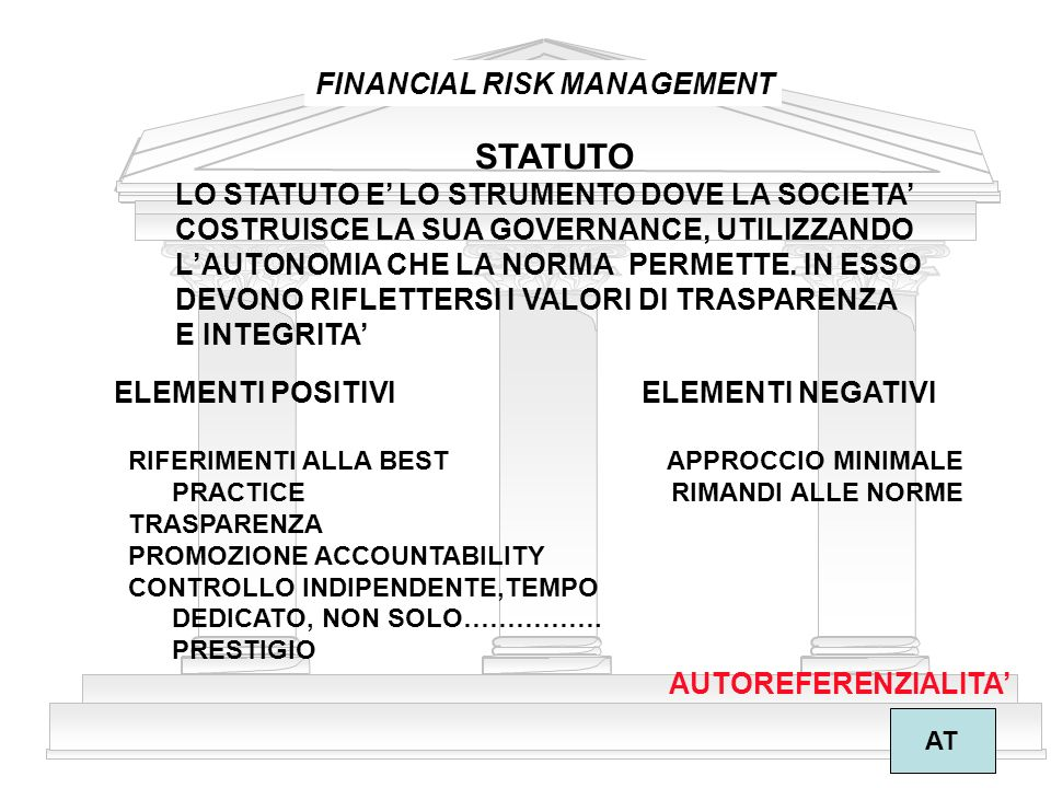 STATUTO FINANCIAL RISK MANAGEMENT