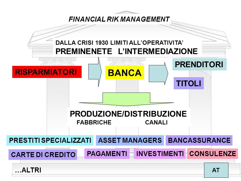 BANCA PREMINENETE L'INTERMEDIAZIONE PRENDITORI RISPARMIATORI TITOLI