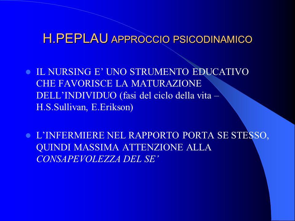 H.PEPLAU APPROCCIO PSICODINAMICO