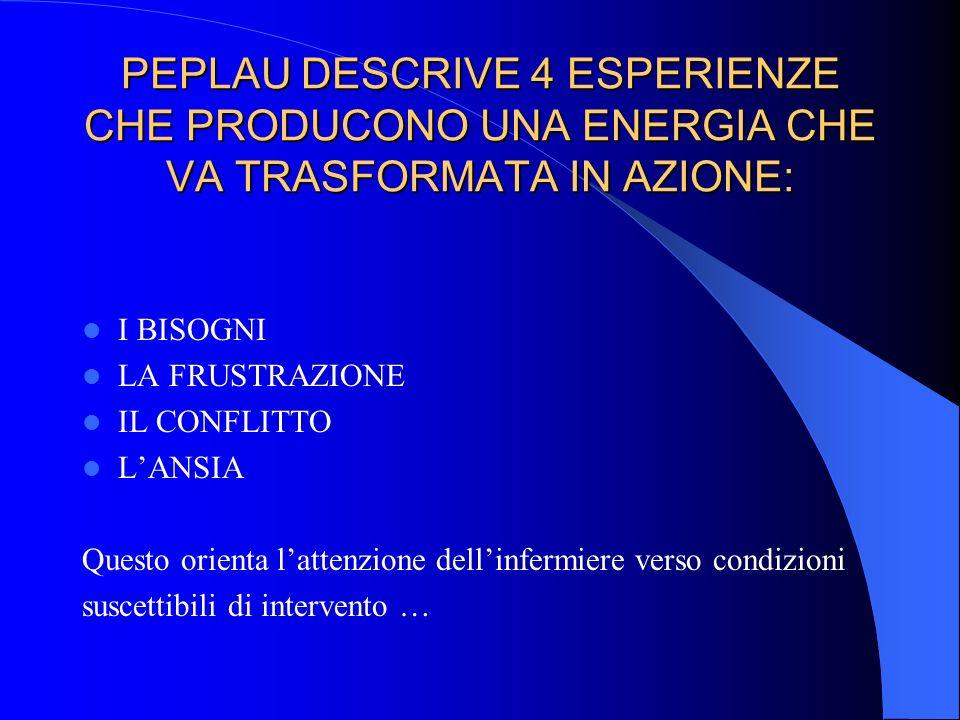 PEPLAU DESCRIVE 4 ESPERIENZE CHE PRODUCONO UNA ENERGIA CHE VA TRASFORMATA IN AZIONE: