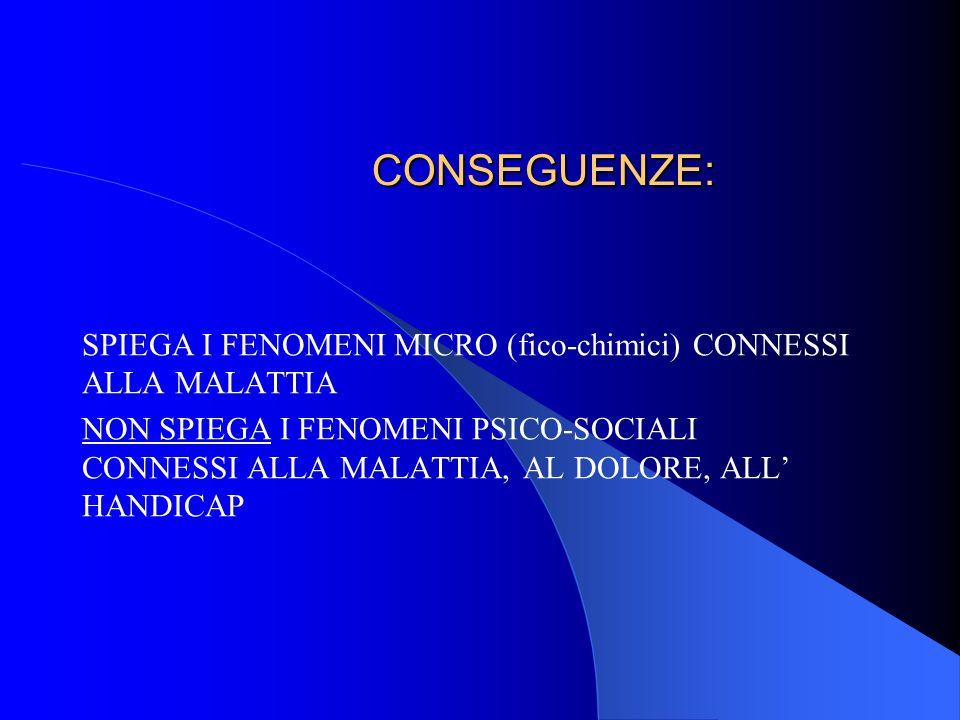 CONSEGUENZE: SPIEGA I FENOMENI MICRO (fico-chimici) CONNESSI ALLA MALATTIA.