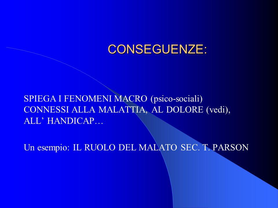 CONSEGUENZE: SPIEGA I FENOMENI MACRO (psico-sociali) CONNESSI ALLA MALATTIA, AL DOLORE (vedi), ALL' HANDICAP…