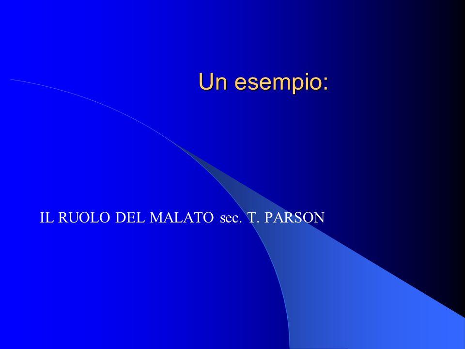 IL RUOLO DEL MALATO sec. T. PARSON