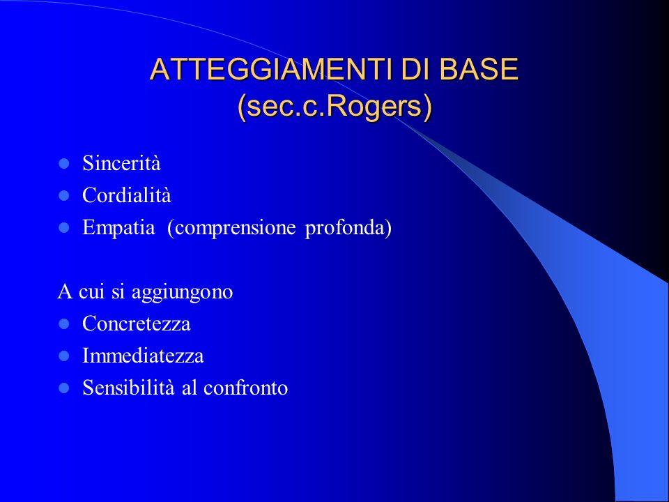 ATTEGGIAMENTI DI BASE (sec.c.Rogers)