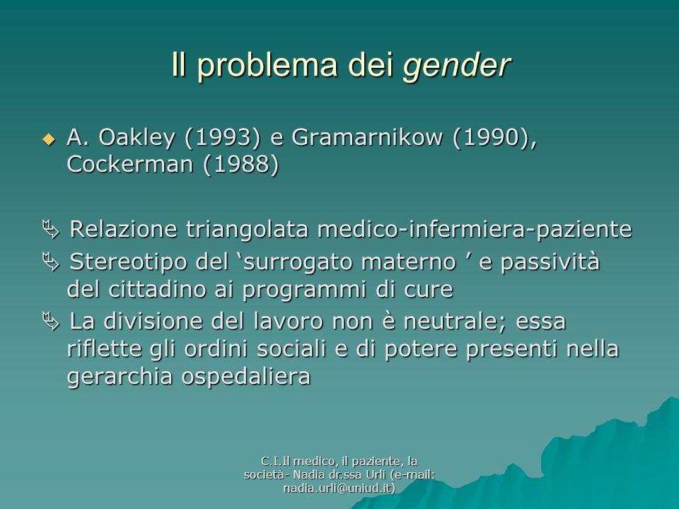 Il problema dei genderA. Oakley (1993) e Gramarnikow (1990), Cockerman (1988)  Relazione triangolata medico-infermiera-paziente.