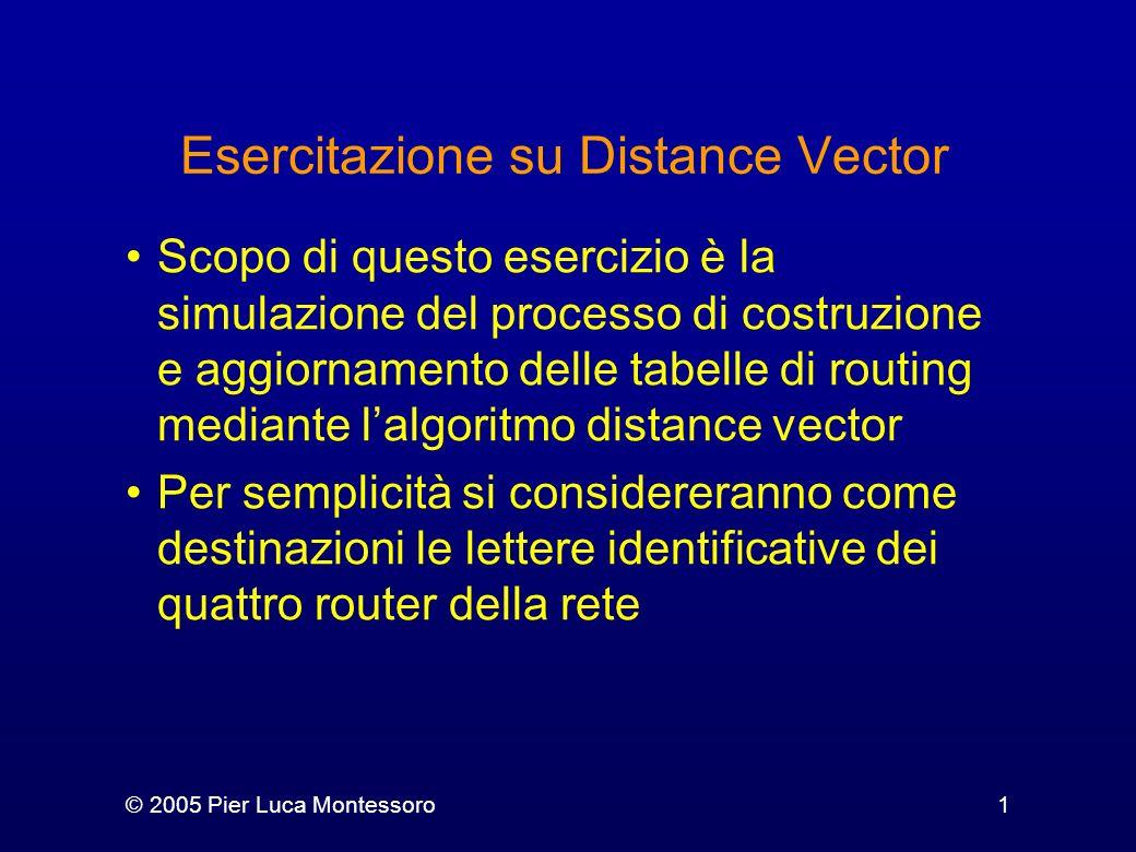 Esercitazione su Distance Vector