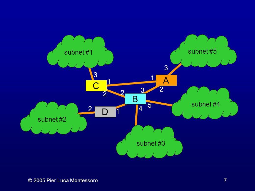 C A D B 1 2 3 4 5 subnet #1 subnet #2 subnet #5 subnet #4 subnet #3