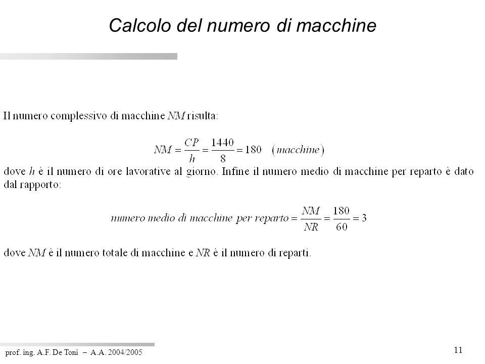 Calcolo del numero di macchine