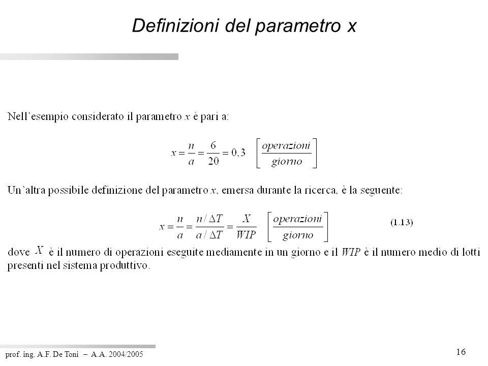 Definizioni del parametro x