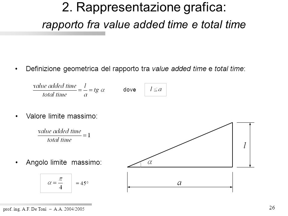 2. Rappresentazione grafica: rapporto fra value added time e total time