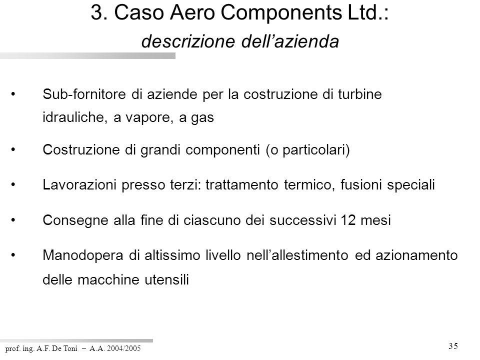 3. Caso Aero Components Ltd.: descrizione dell'azienda
