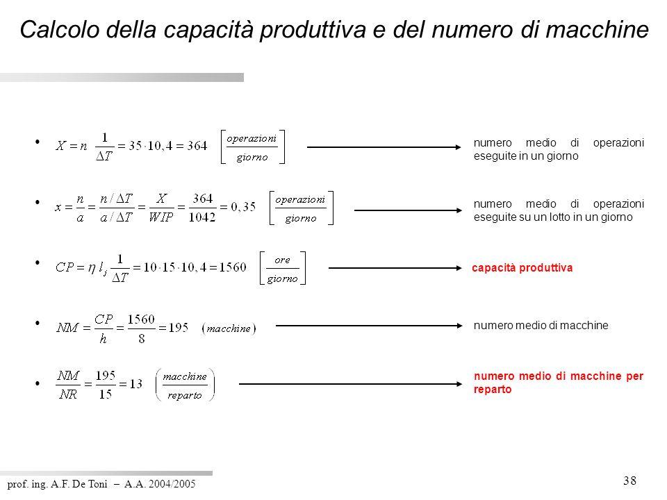Calcolo della capacità produttiva e del numero di macchine